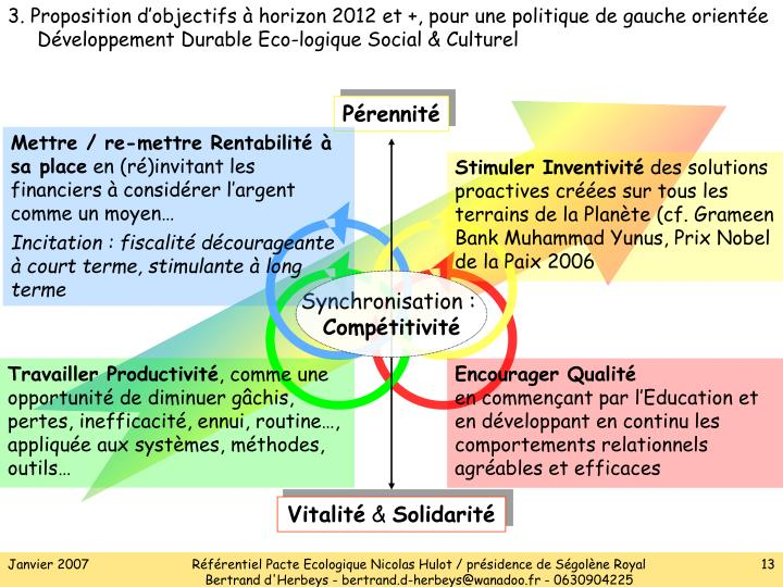 3. Proposition d'objectifs à horizon 2012 et +, pour une politique de gauche orientée Développement Durable