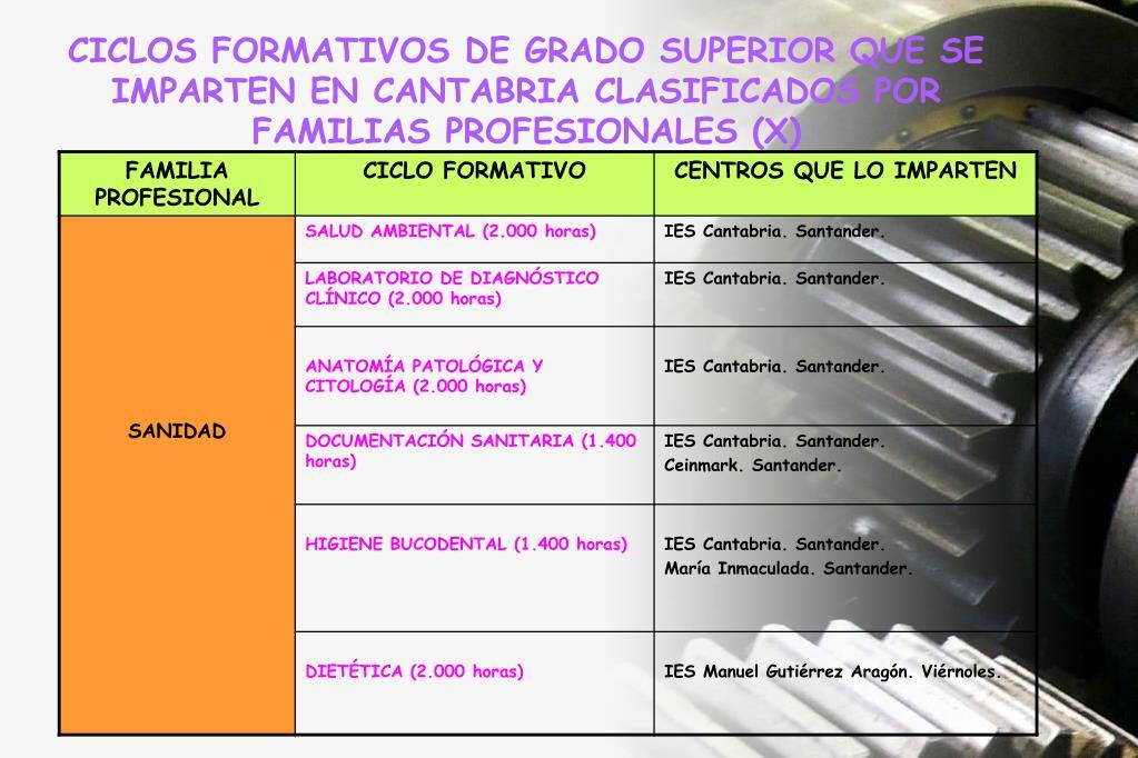 Ppt Universidad Powerpoint Presentation Free Download