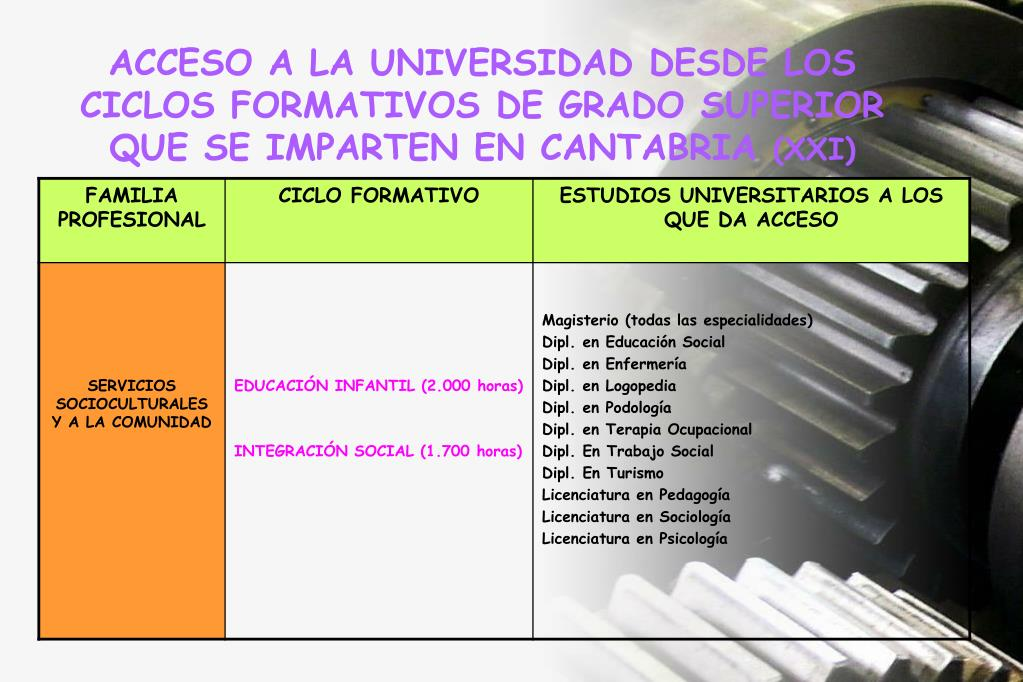Ppt Universidad Powerpoint Presentation Free Download