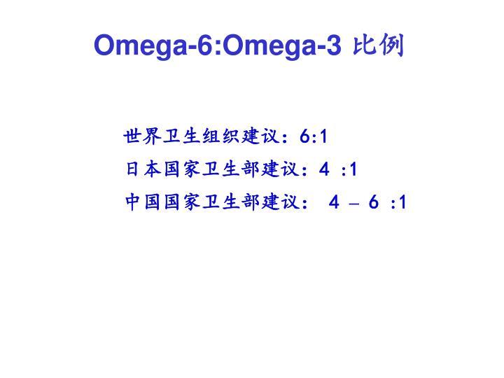 Omega-6:Omega-3