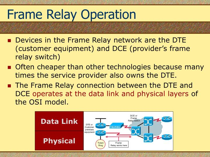 PPT Frame Relay PowerPoint Presentation ID4956909
