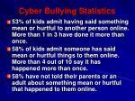 cyber bullying statistics1