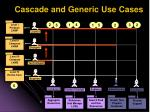 cascade and generic use cases
