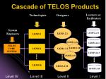 cascade of telos products