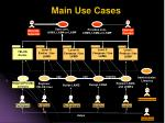 main use cases