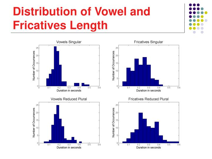 Distribution of Vowel and Fricatives Length
