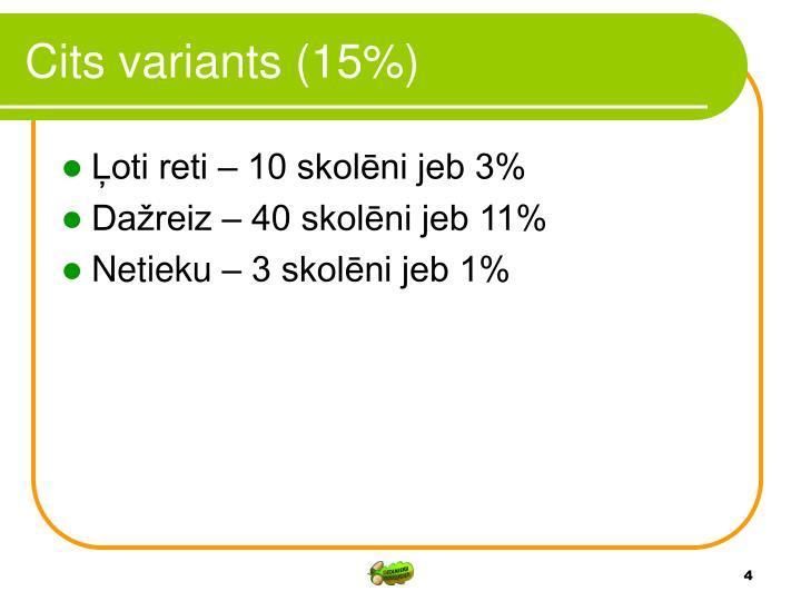 Cits variants (15%)