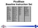 picoblaze baseline instruction set