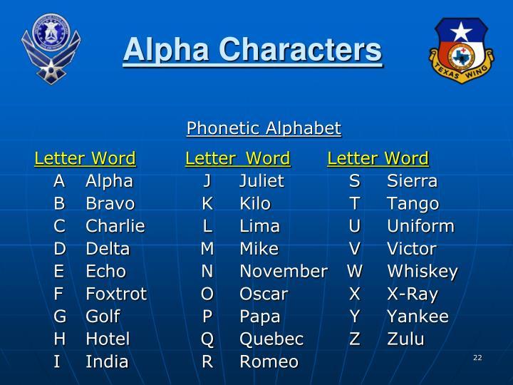 Alpha Characters