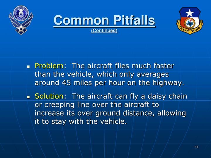 Common Pitfalls