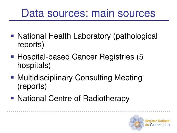 National Health Laboratory (pathological reports)