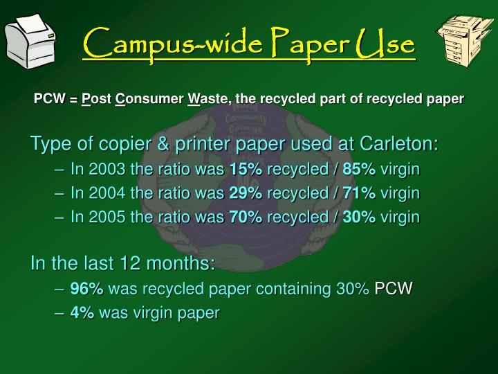 Campus-wide Paper Use