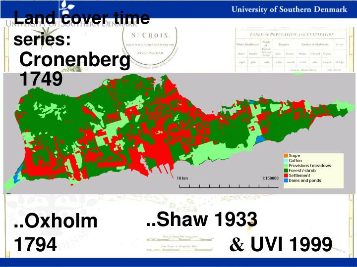 Land cover time series: