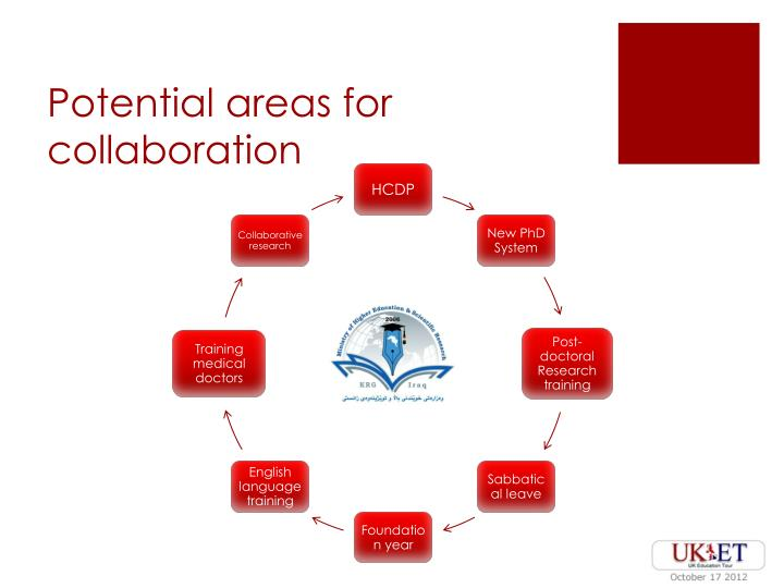 Potential areas for collaboration