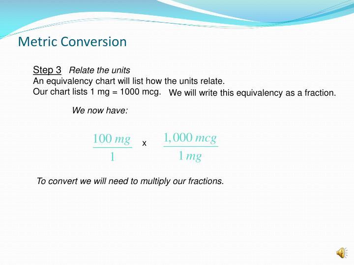 Ppt Metric Conversion Powerpoint Presentation Id4958243