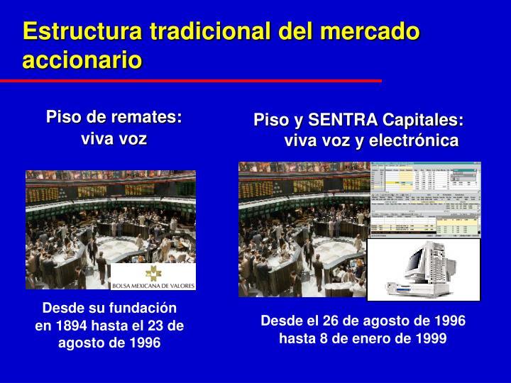 Estructura tradicional del mercado accionario