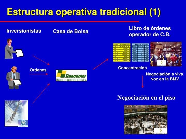 Estructura operativa tradicional (1)