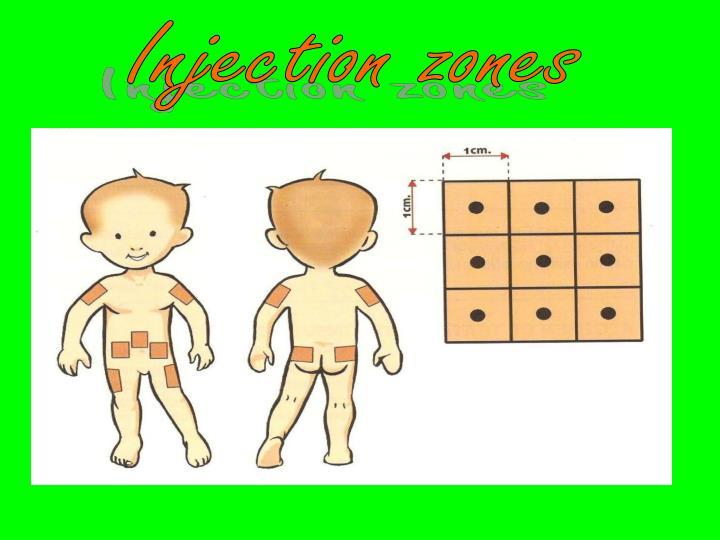 Injection zones
