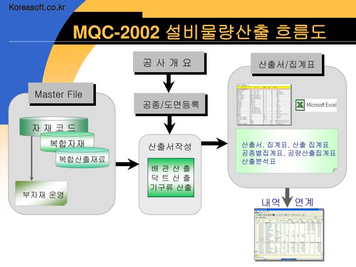Mqc 20021