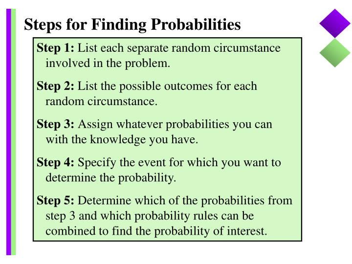 Steps for Finding Probabilities