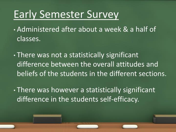 Early Semester Survey
