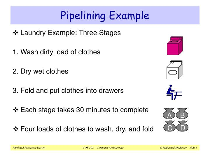 Pipelining example