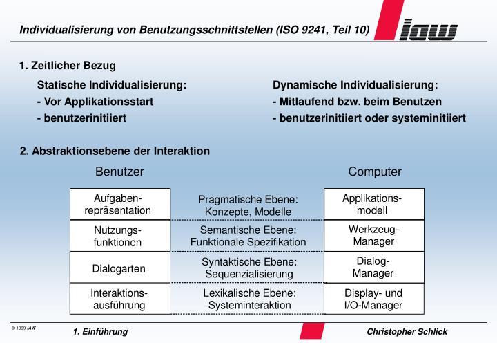 Individualisierung von Benutzungsschnittstellen (ISO 9241, Teil 10)
