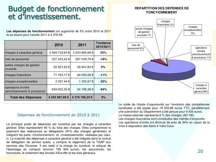 Budget de fonctionnement et d'investissement.