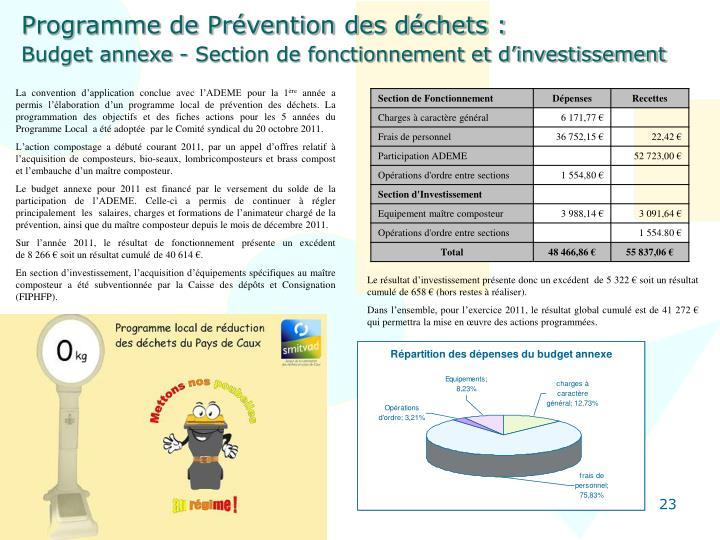 Programme de Prévention des déchets :