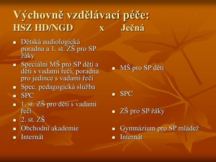 Dětská audiologická poradna a 1. st. ZŠ pro SP žáky