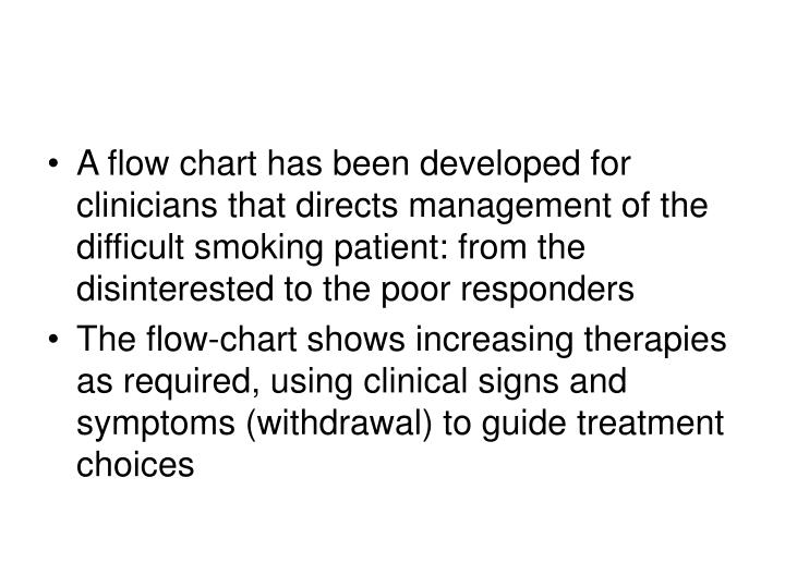 A flow chart has been developed for clinicians that directs management of the difficult smoking patient: from the disinterested to the poor responders