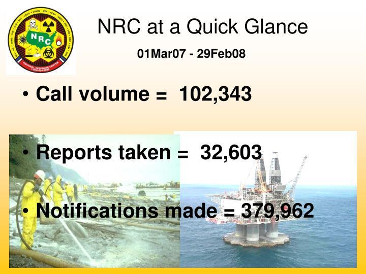 Call volume =  102,343