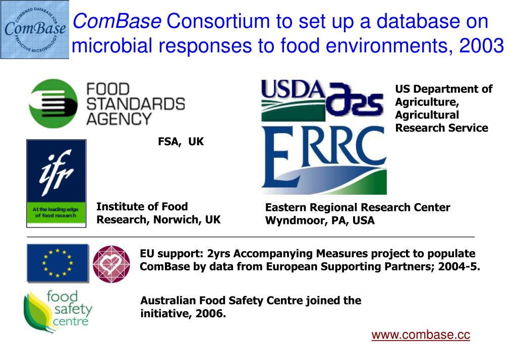 PPT - József Baranyi IAFP's fith European Symposium on Food