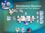distribution modules animated data flow diagram