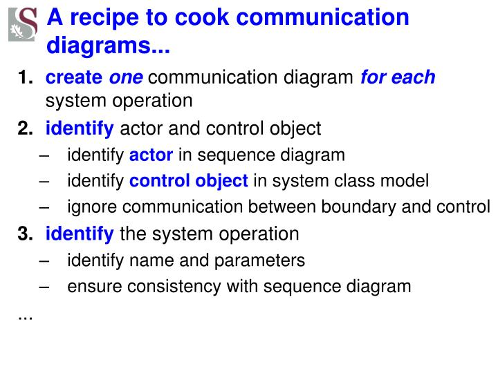 A recipe to cook communication diagrams...