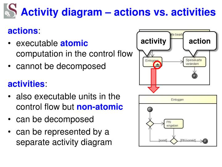 Activity diagram – actions vs. activities