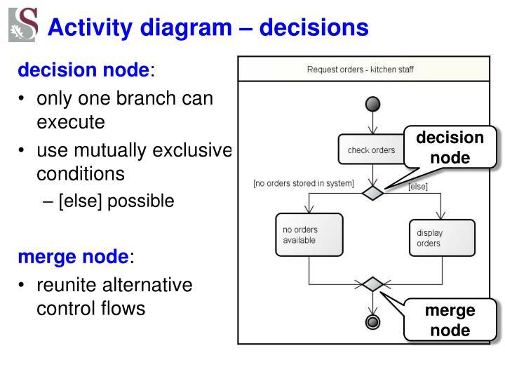 Activity diagram – decisions