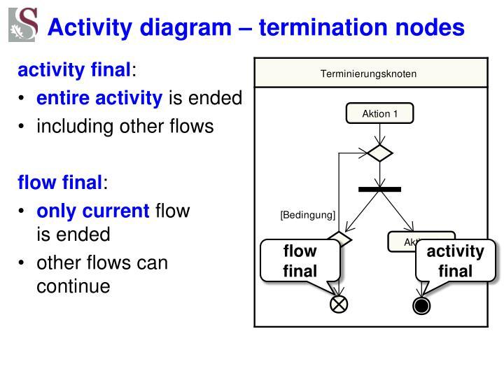 Activity diagram – termination nodes
