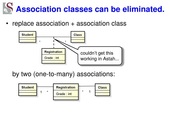 Association classes can be eliminated.
