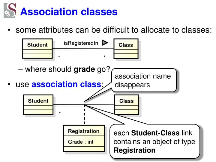 Association classes
