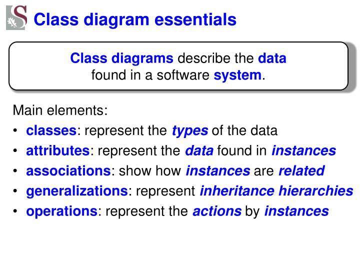 Class diagram essentials