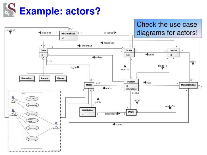Example: actors?