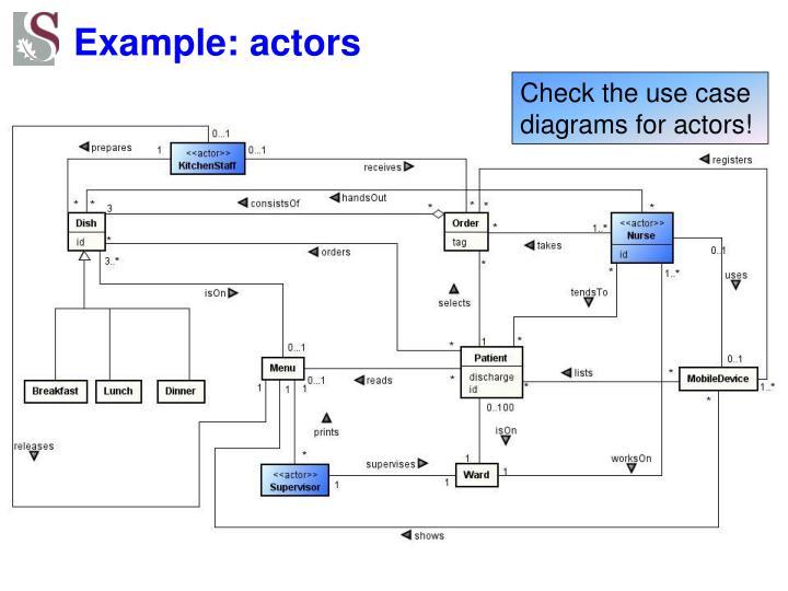 Example: actors