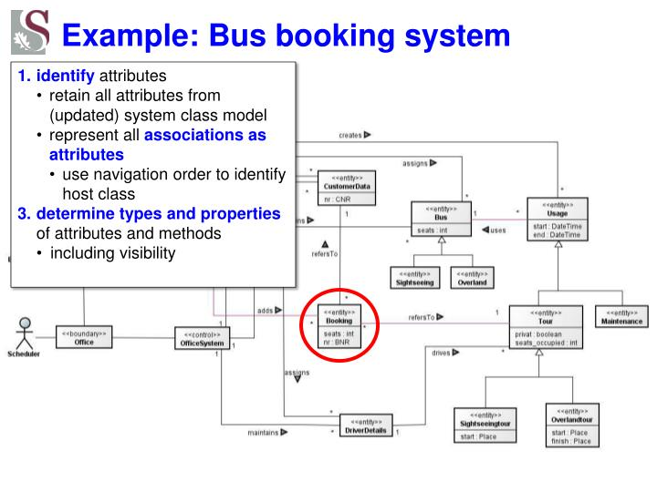 Example: Bus booking system