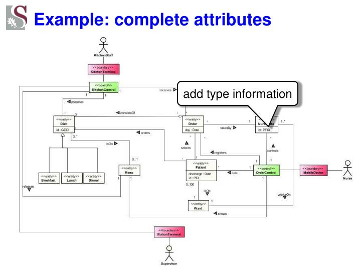 Example: complete attributes