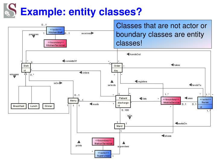 Example: entity classes?