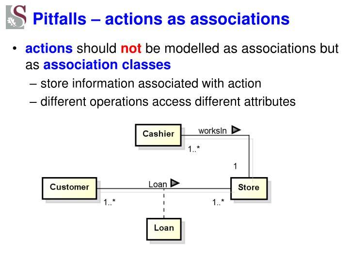 Pitfalls – actions as associations