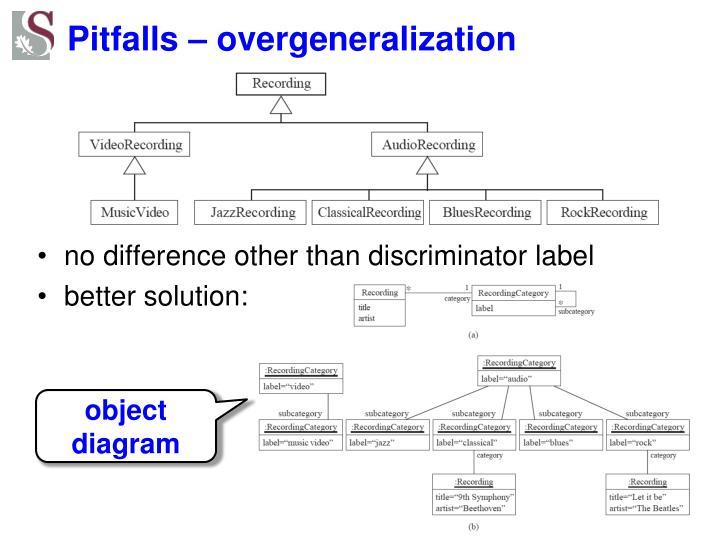 Pitfalls – overgeneralization