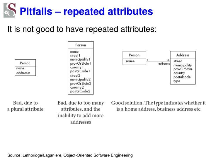 Pitfalls – repeated attributes