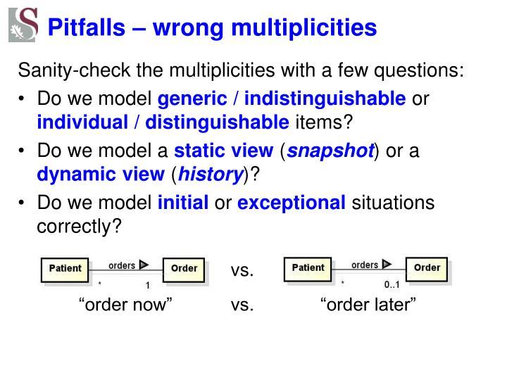 Pitfalls – wrong multiplicities